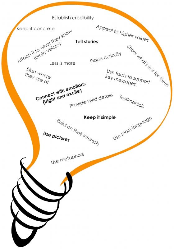 lightbulb-diagram